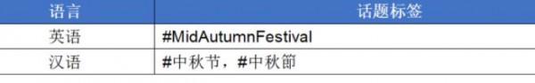 Twitter上线中秋节专属表情符号